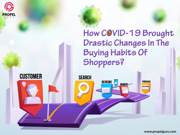 How COVID-19 Brought Drastic Changes In The Buying Habits Of Shoppers?
