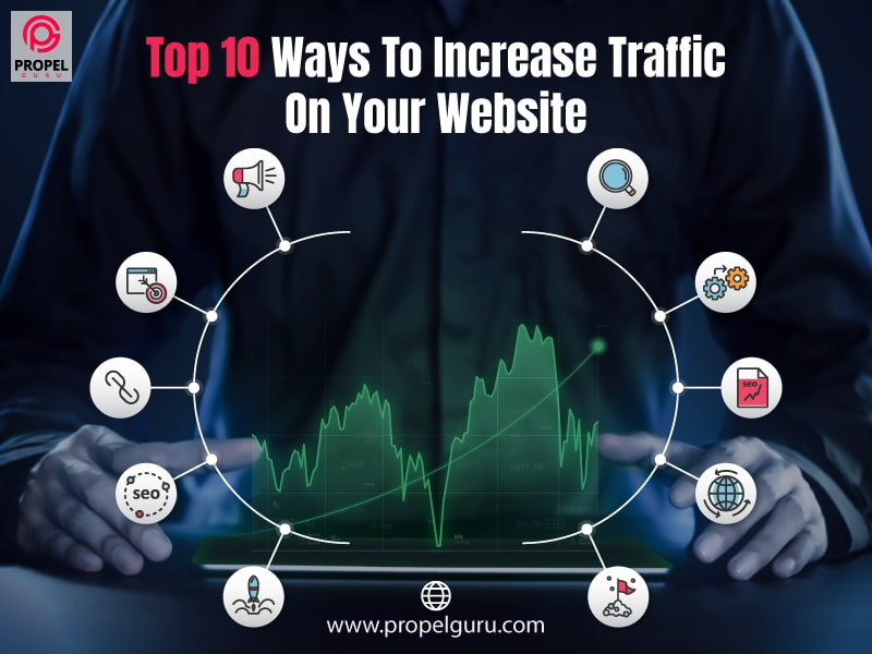 Top  10 Ways To Increase Traffic On Your Website