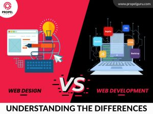 Web Design Vs Web Development-Understanding The Differences