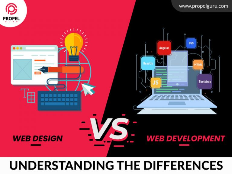 Web Design Vs Web Development-Understanding The Differences
