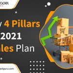 My 4 Pillars Of 2021 Sales Plan