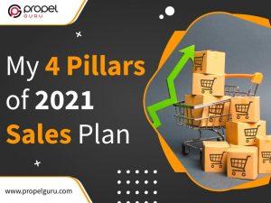 My 4 Pillars Of 2021 Sales Plan