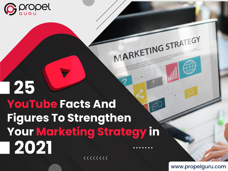 25 YouTube Facts And Figures To Strengthen Your Marketing Strategy in 2021